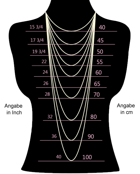 Kettenlängenberater