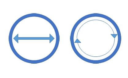 Beschreibung Umfang und Durchmesser